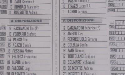 Formazioni Catania-Melfi